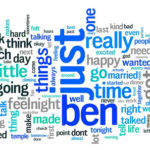 Wordle: A New Way to Entertain Yourself
